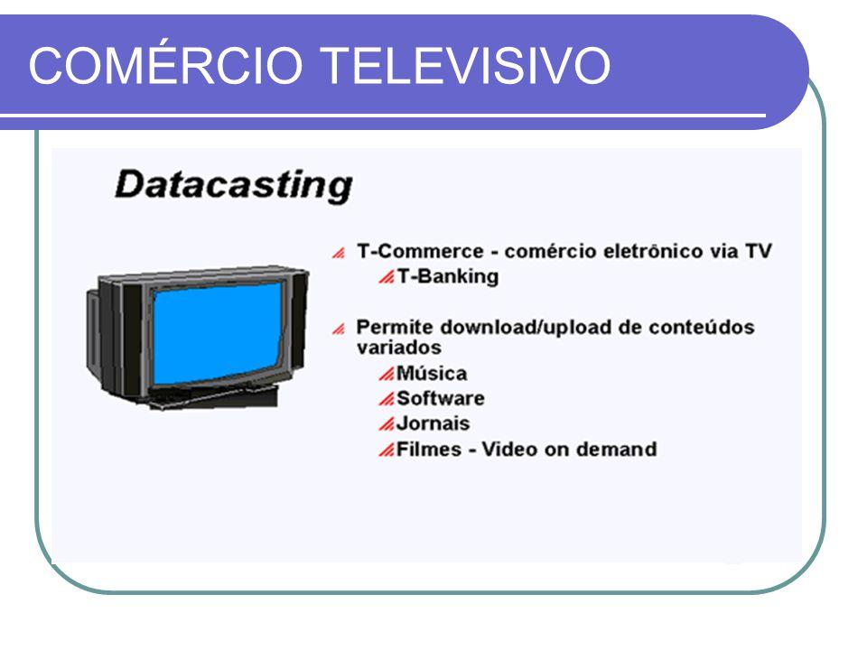 COMÉRCIO TELEVISIVO