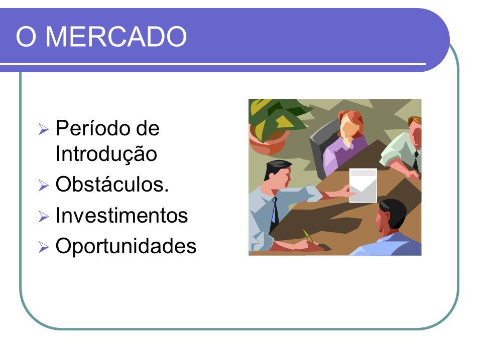 O MERCADO Período de Introdução Obstáculos. Investimentos