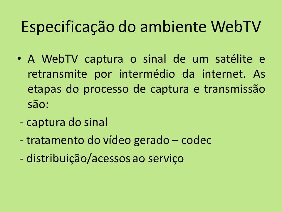 Especificação do ambiente WebTV