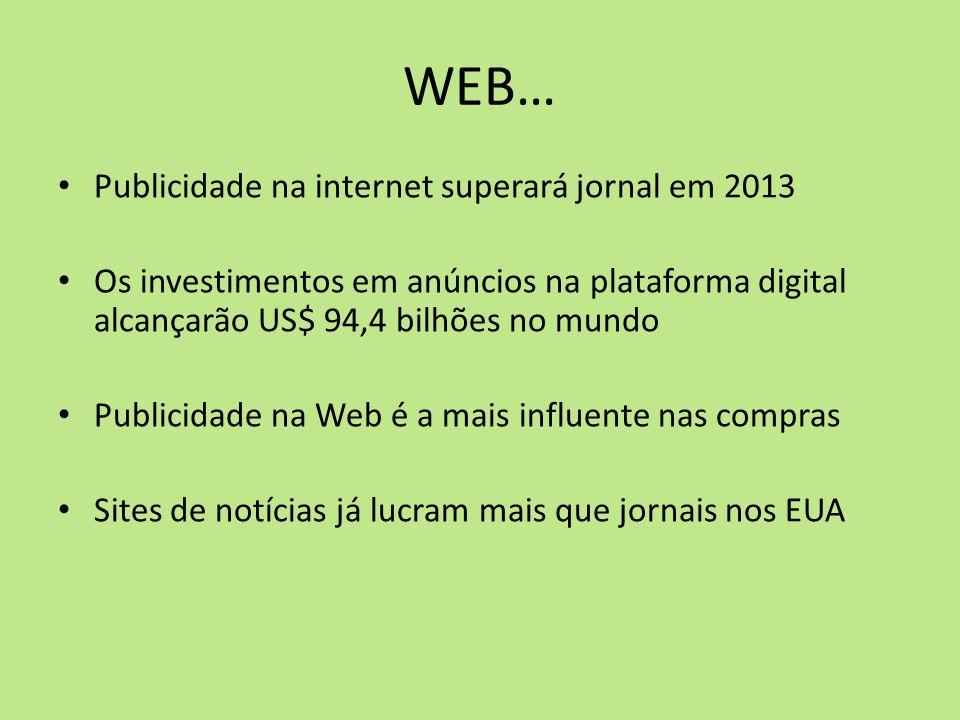 WEB… Publicidade na internet superará jornal em 2013