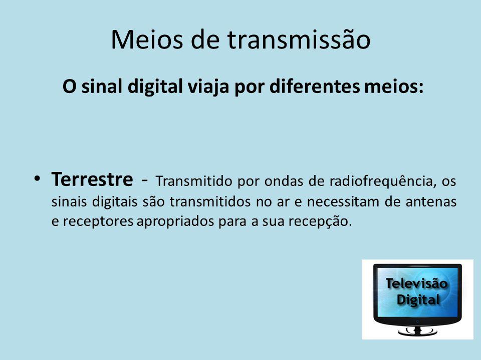 Meios de transmissão O sinal digital viaja por diferentes meios: