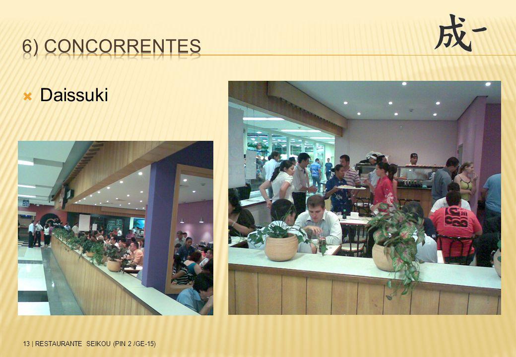 6) concorrentes Daissuki LEANDRO: Daissuki - pontos fortes: