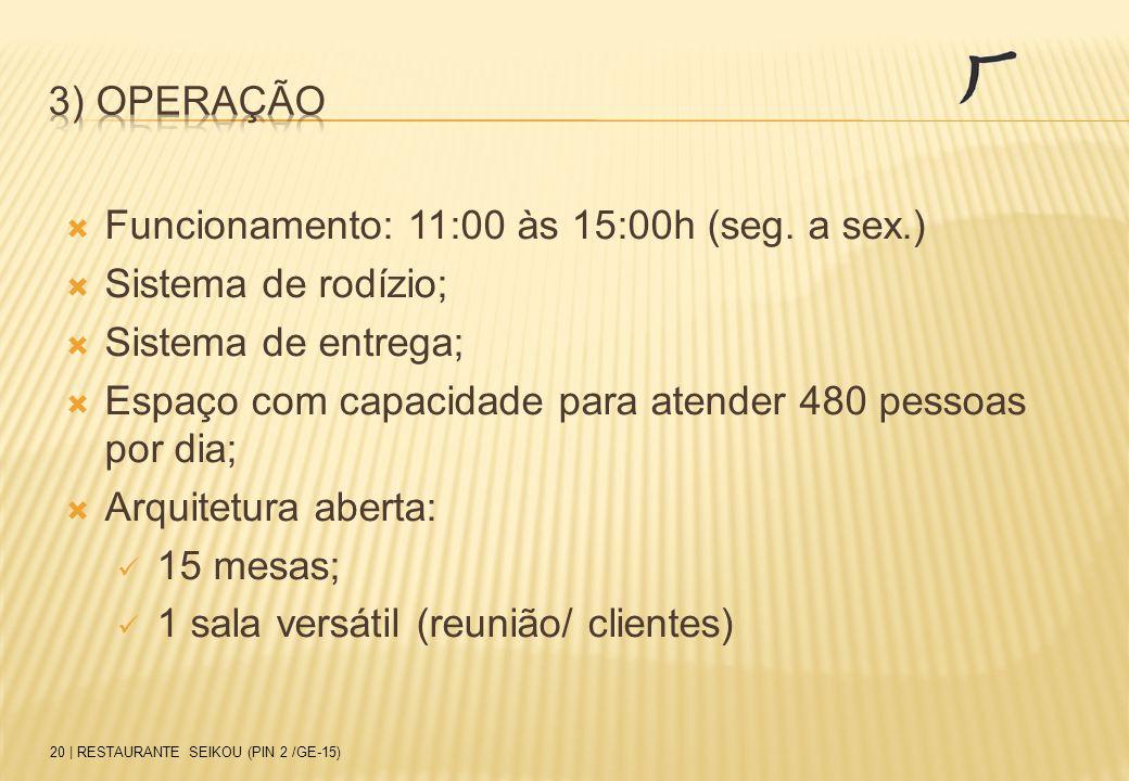 Funcionamento: 11:00 às 15:00h (seg. a sex.) Sistema de rodízio;