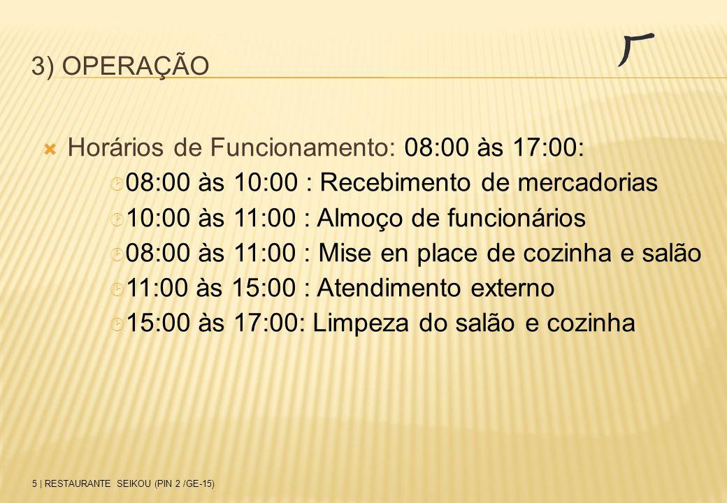 Horários de Funcionamento: 08:00 às 17:00: