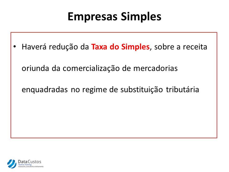 Empresas Simples