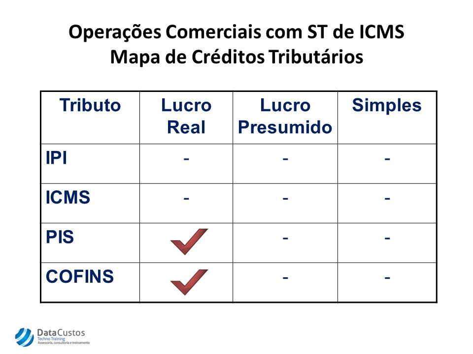 Operações Comerciais com ST de ICMS Mapa de Créditos Tributários
