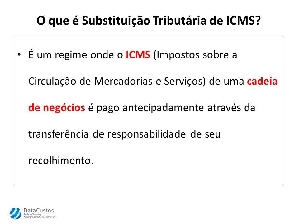 O que é Substituição Tributária de ICMS