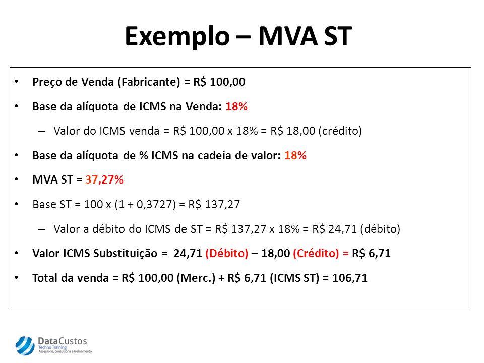 Exemplo – MVA ST Preço de Venda (Fabricante) = R$ 100,00
