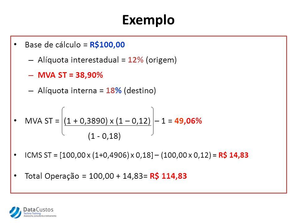 Exemplo Base de cálculo = R$100,00