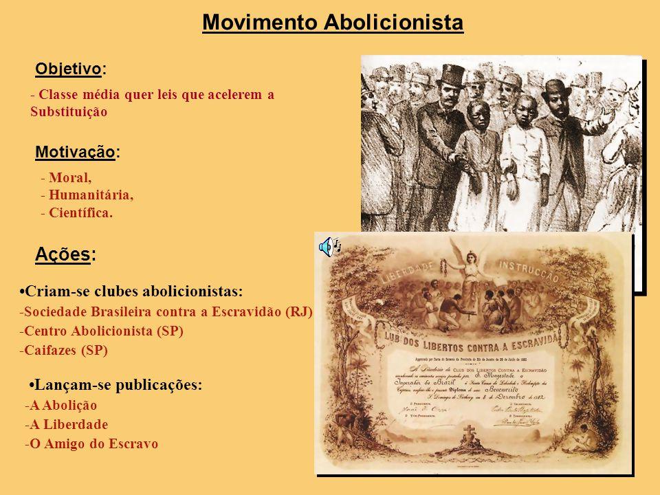 Movimento Abolicionista