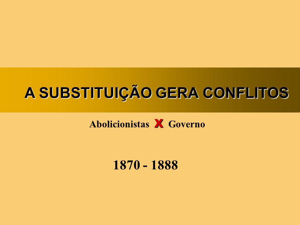 A SUBSTITUIÇÃO GERA CONFLITOS