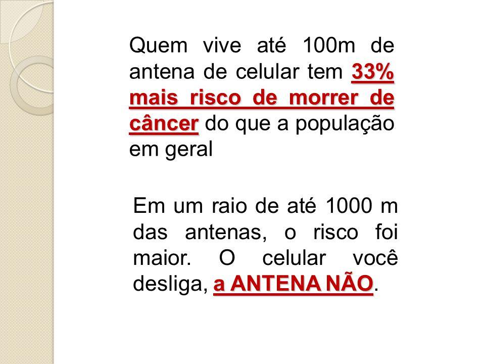 Quem vive até 100m de antena de celular tem 33% mais risco de morrer de câncer do que a população em geral