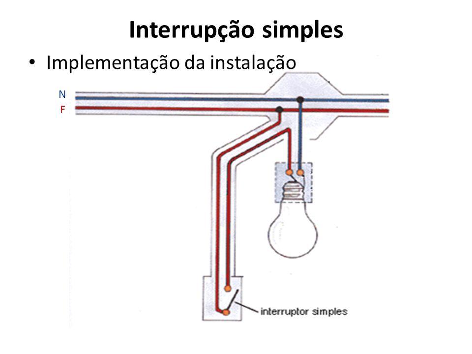Interrupção simples Implementação da instalação N F