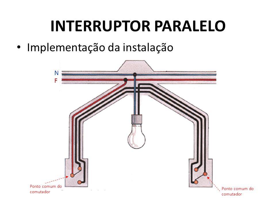 INTERRUPTOR PARALELO Implementação da instalação N F