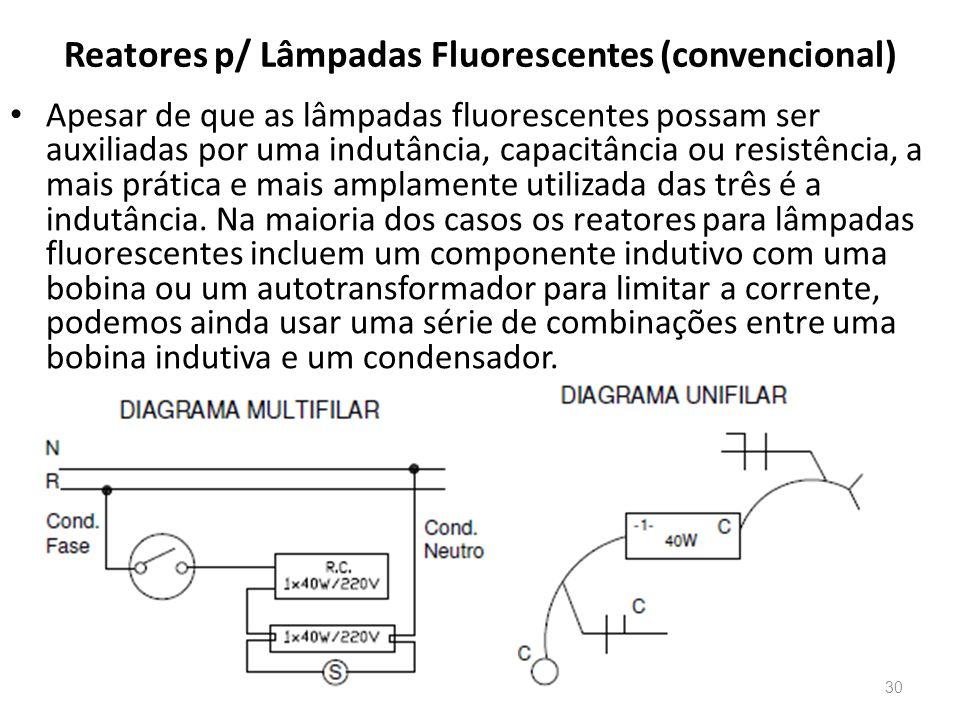 Reatores p/ Lâmpadas Fluorescentes (convencional)