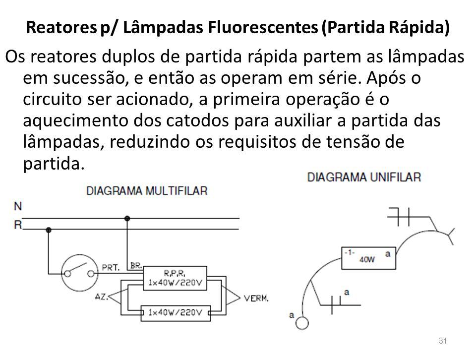 Reatores p/ Lâmpadas Fluorescentes (Partida Rápida)