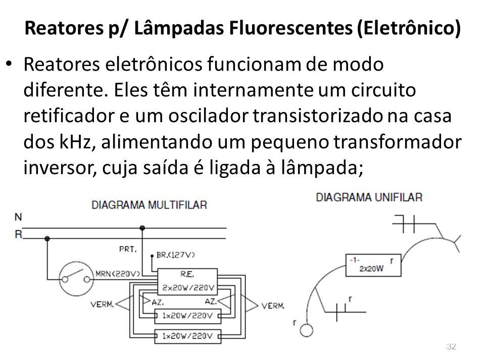 Reatores p/ Lâmpadas Fluorescentes (Eletrônico)