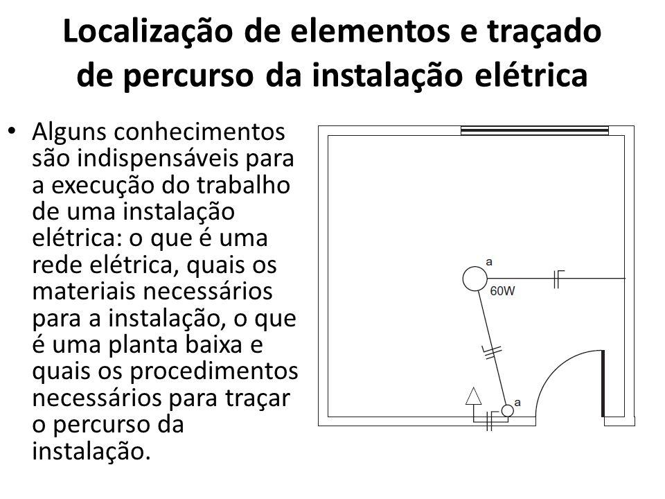 Localização de elementos e traçado de percurso da instalação elétrica