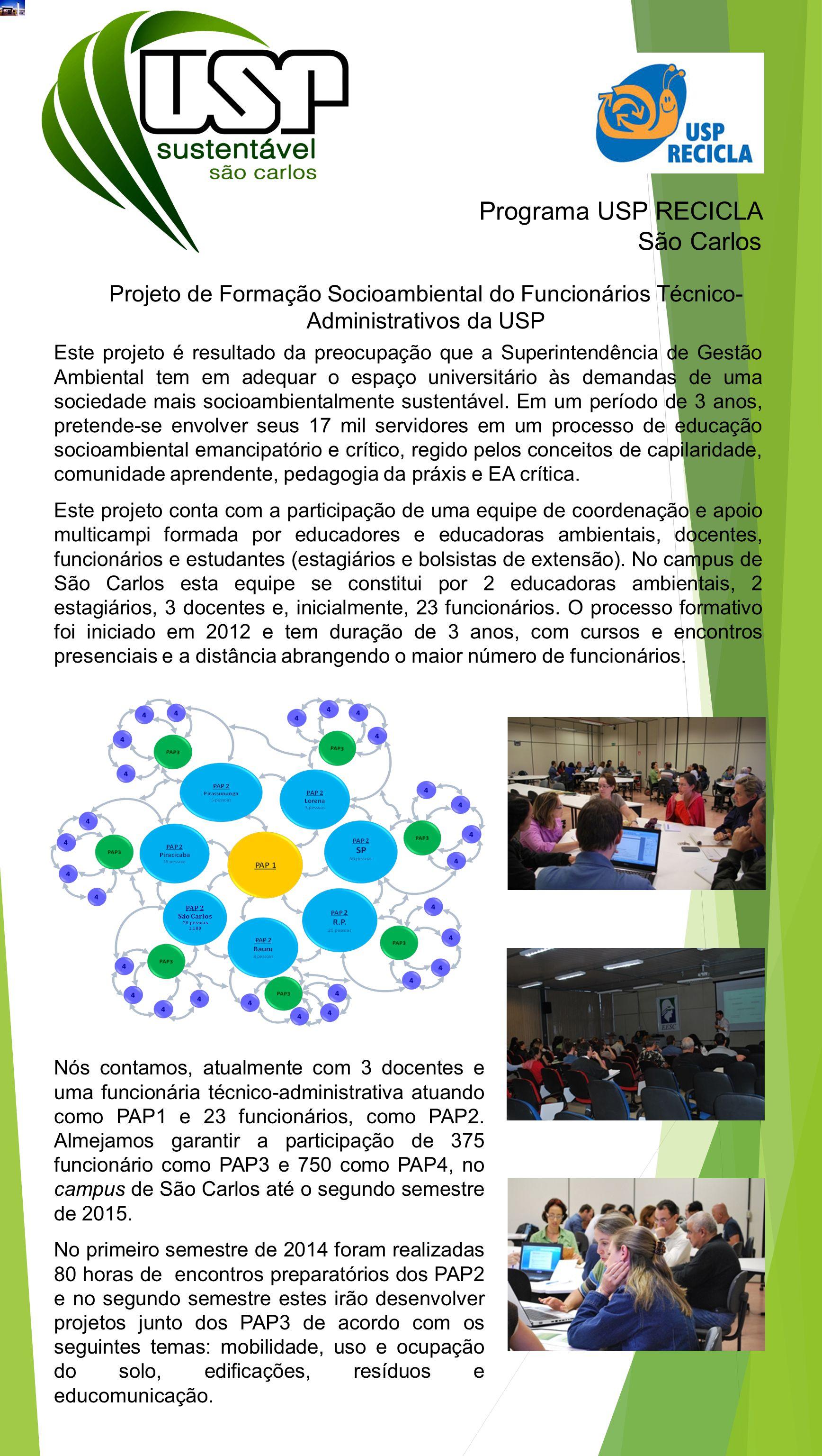 Programa USP RECICLA São Carlos