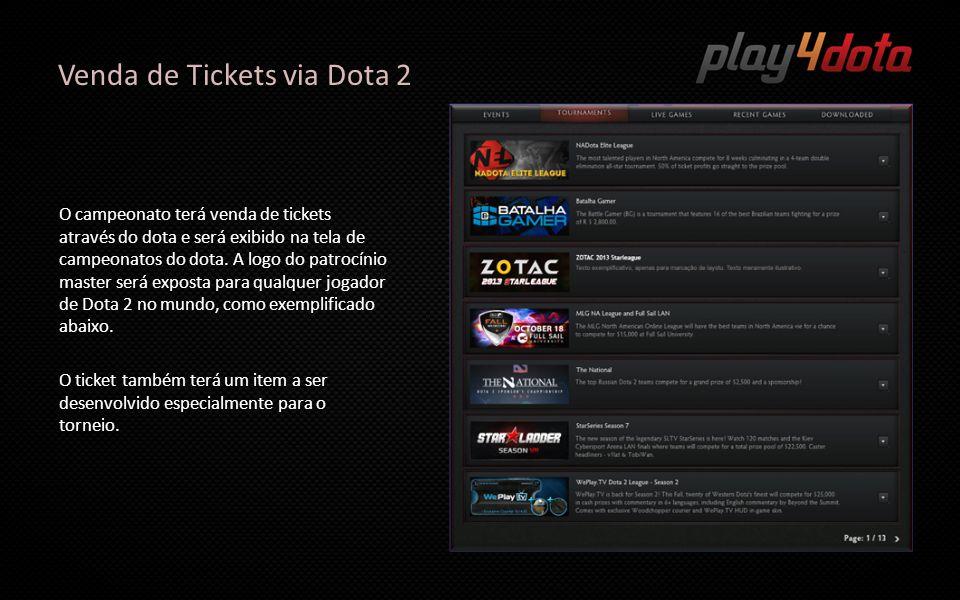 Venda de Tickets via Dota 2