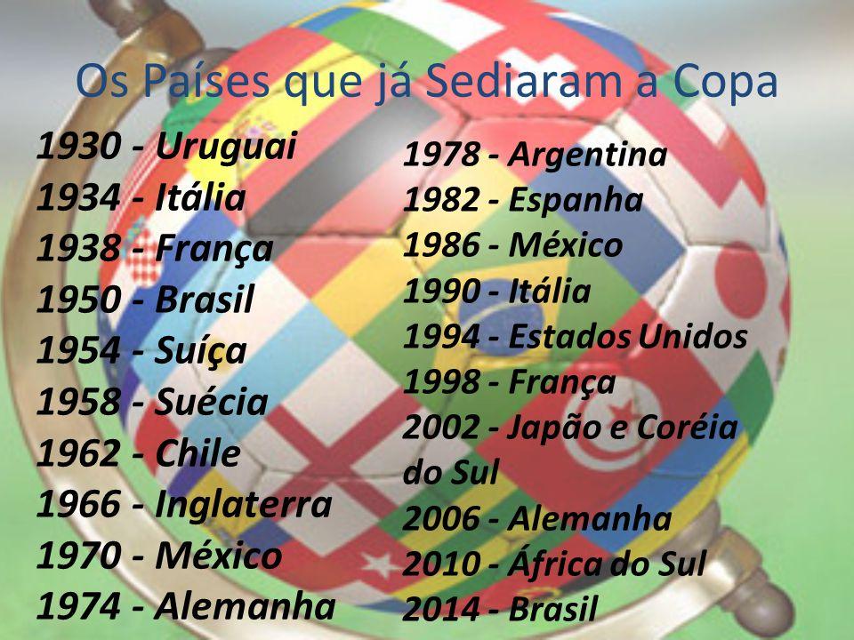 Os Países que já Sediaram a Copa