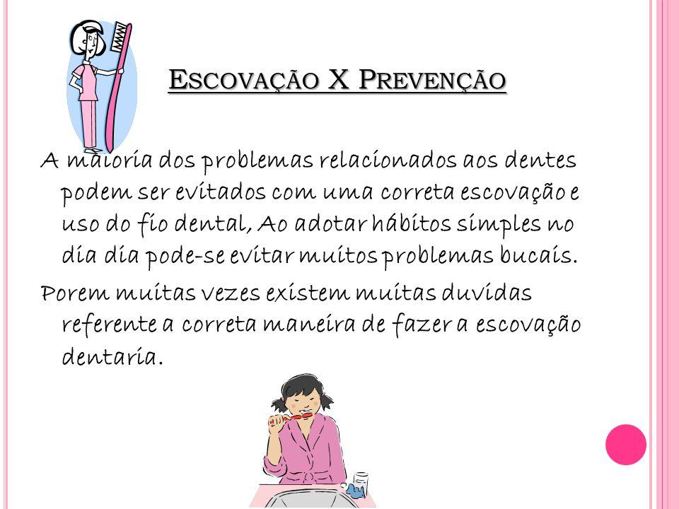 Escovação X Prevenção