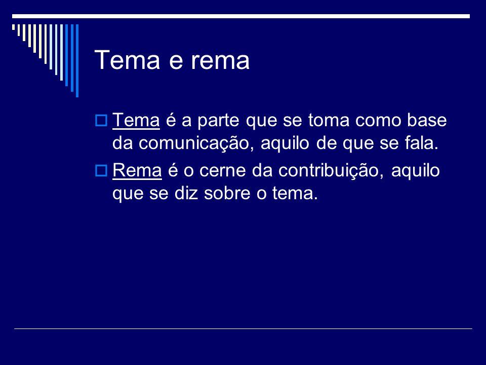 Tema e rema Tema é a parte que se toma como base da comunicação, aquilo de que se fala.