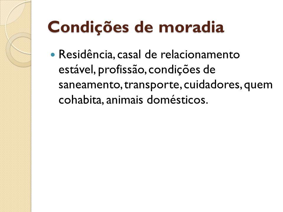 Condições de moradia