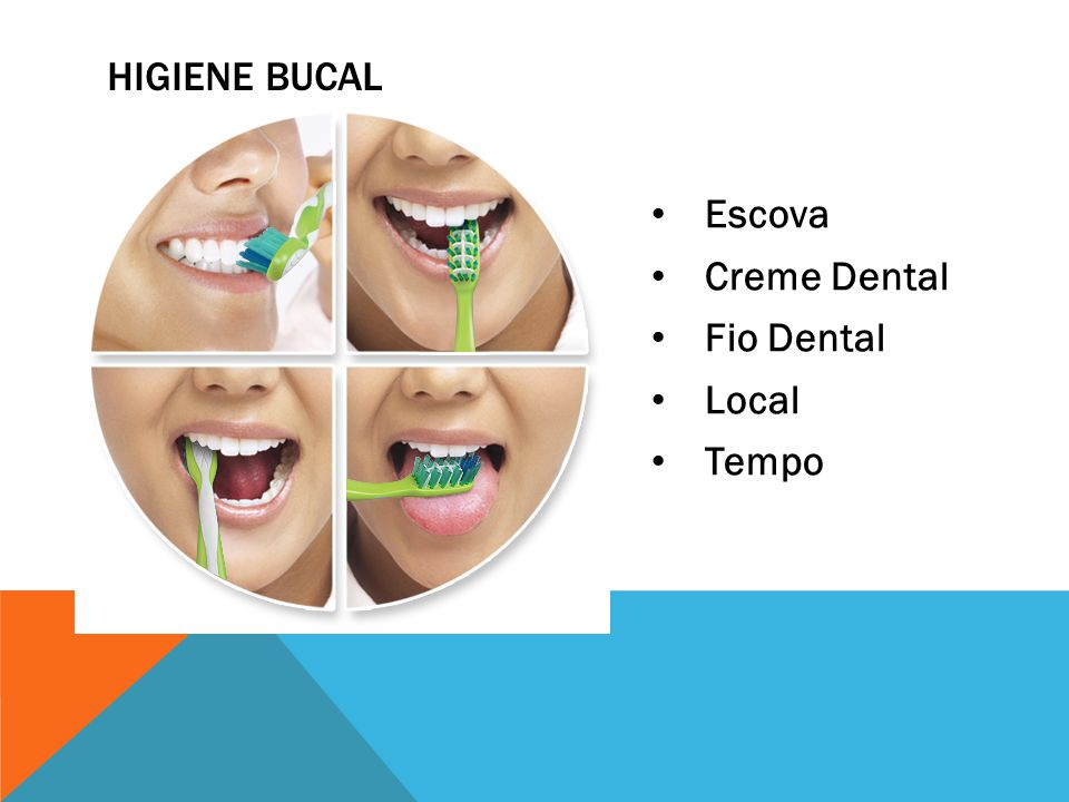 higiene bucal Escova Creme Dental Fio Dental Local Tempo