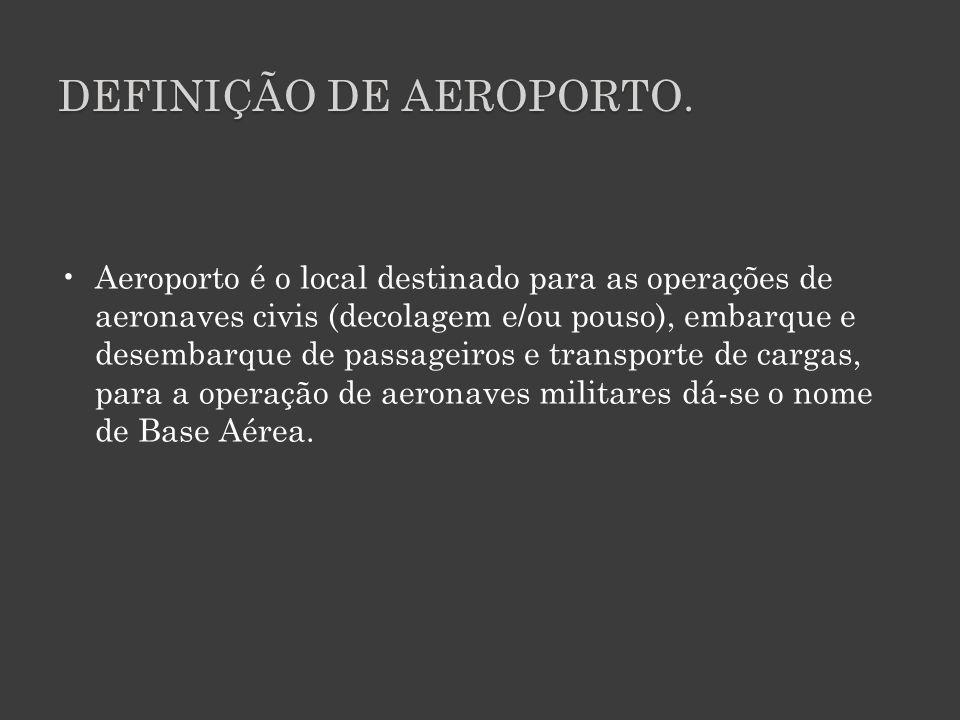 Definição de aeroporto.
