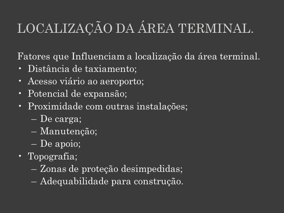 Localização da Área terminal.