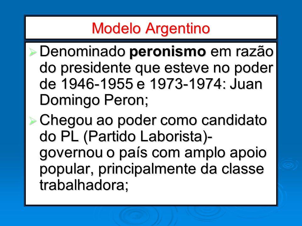 Modelo Argentino Denominado peronismo em razão do presidente que esteve no poder de 1946-1955 e 1973-1974: Juan Domingo Peron;