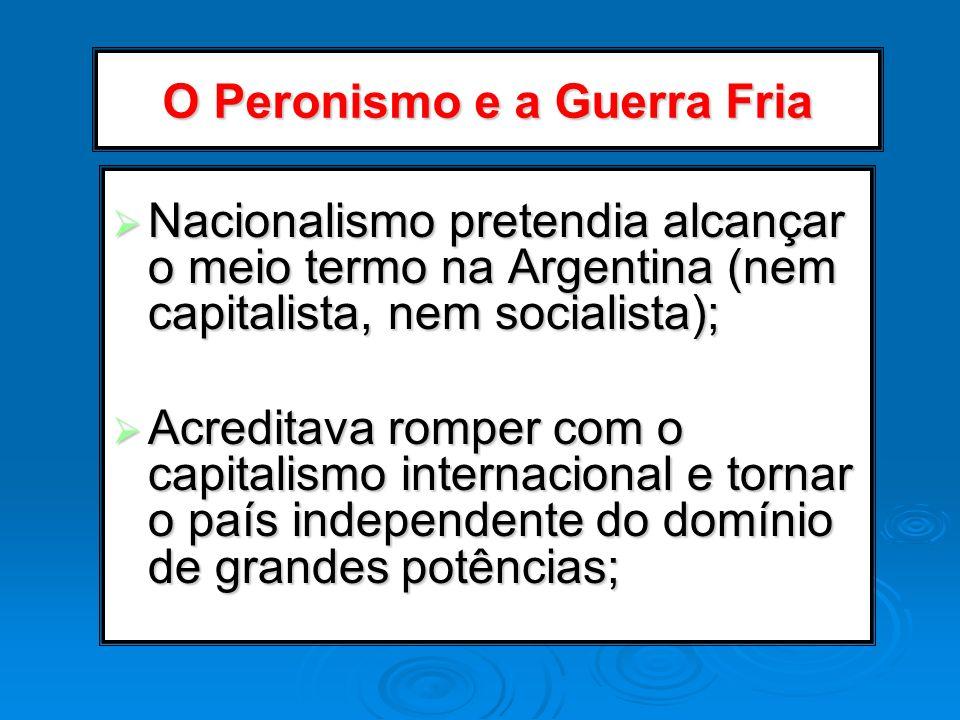 O Peronismo e a Guerra Fria