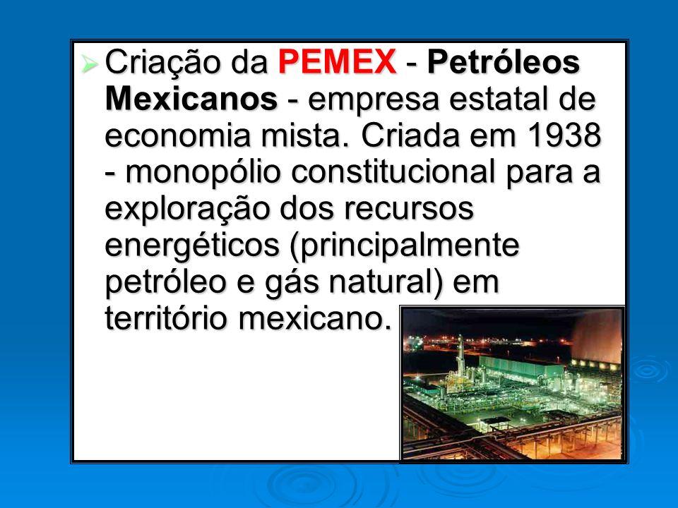 Criação da PEMEX - Petróleos Mexicanos - empresa estatal de economia mista.