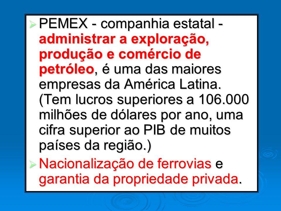 PEMEX - companhia estatal -administrar a exploração, produção e comércio de petróleo, é uma das maiores empresas da América Latina. (Tem lucros superiores a 106.000 milhões de dólares por ano, uma cifra superior ao PIB de muitos países da região.)