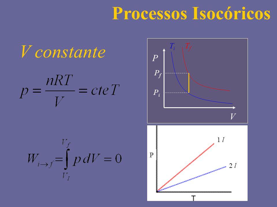 Processos Isocóricos V constante P V Pi Pf Ti Tf P 1 l 2 l
