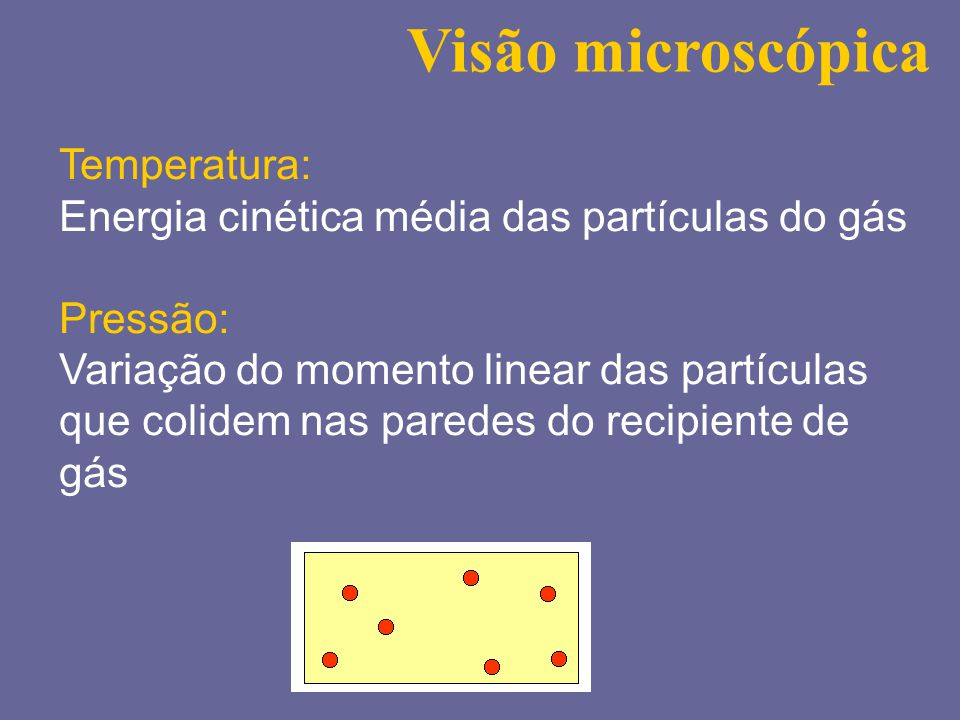 Visão microscópica Temperatura:
