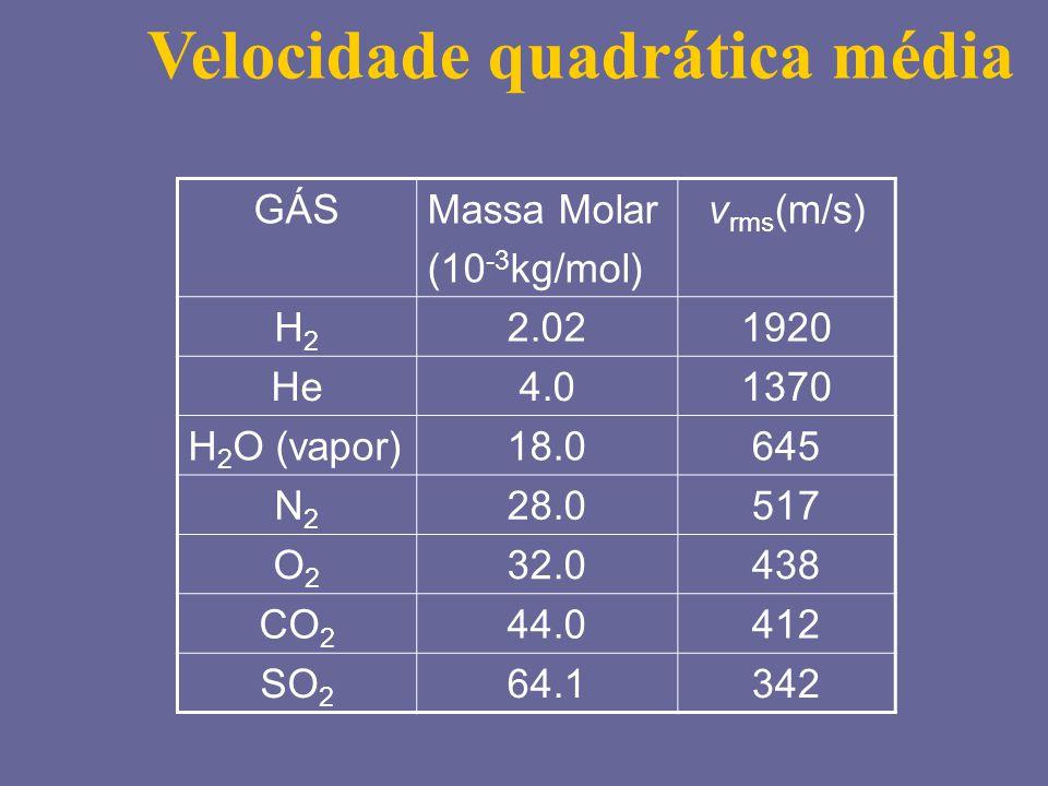 Velocidade quadrática média