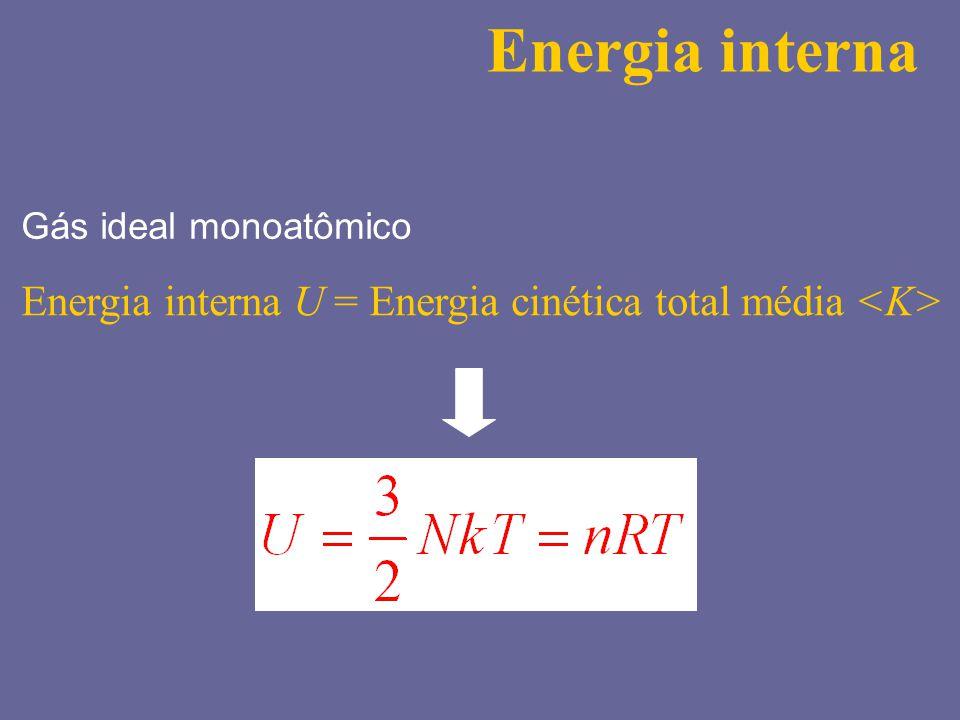 Energia interna Gás ideal monoatômico Energia interna U = Energia cinética total média <K>