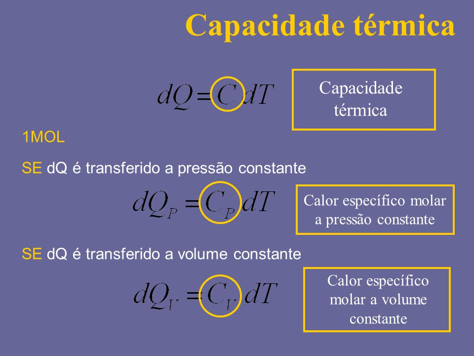 Capacidade térmica Capacidade térmica 1MOL