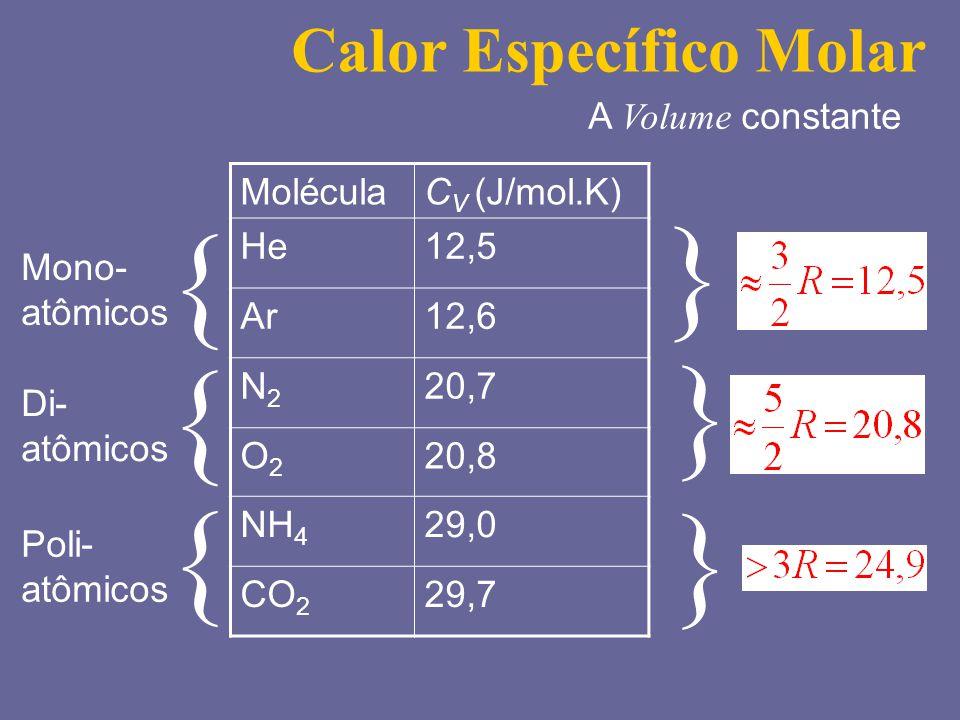 } } } } } } Calor Específico Molar A Volume constante Molécula