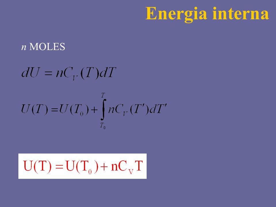 Energia interna n MOLES