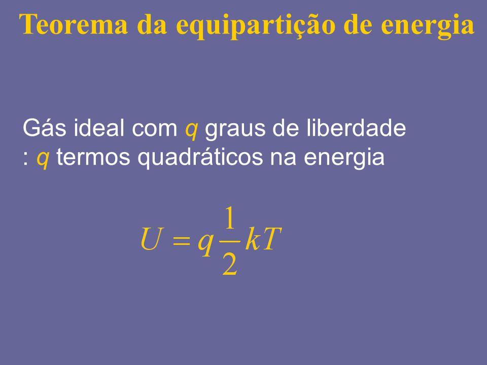 Teorema da equipartição de energia