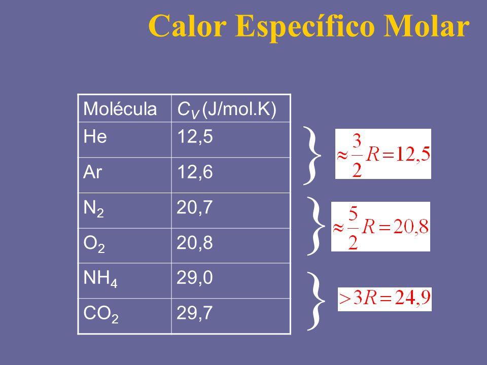 } } } Calor Específico Molar Molécula CV (J/mol.K) He 12,5 Ar 12,6 N2