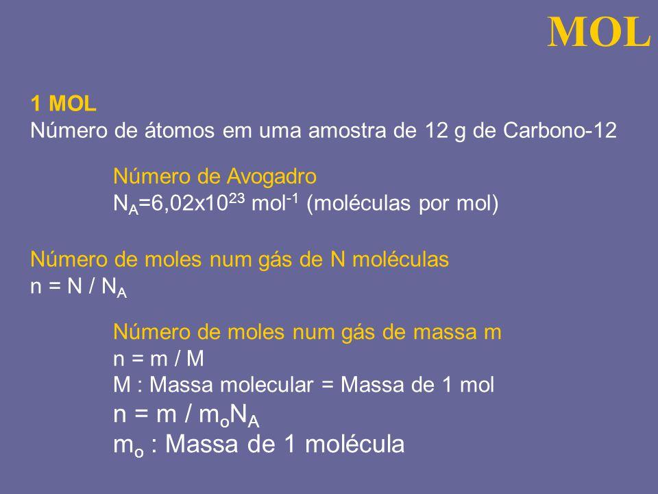 MOL n = m / moNA mo : Massa de 1 molécula 1 MOL