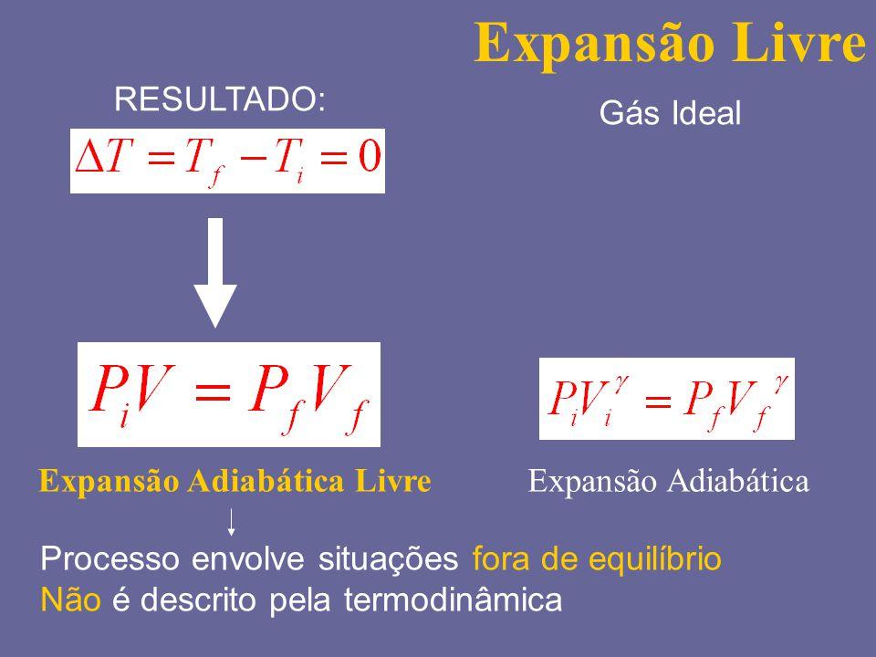 Expansão Livre RESULTADO: Gás Ideal Expansão Adiabática Livre