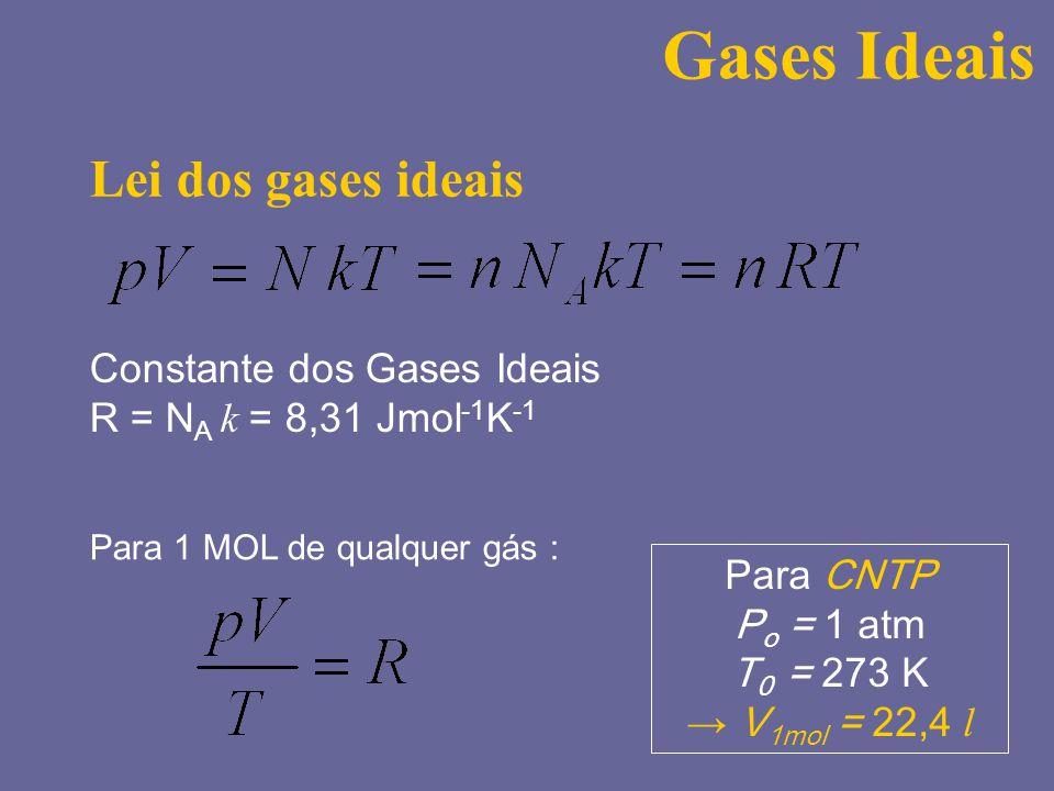 Gases Ideais Lei dos gases ideais Constante dos Gases Ideais