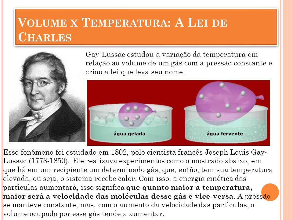 Volume x Temperatura: A Lei de Charles
