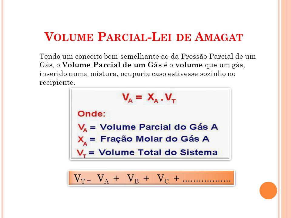 Volume Parcial-Lei de Amagat