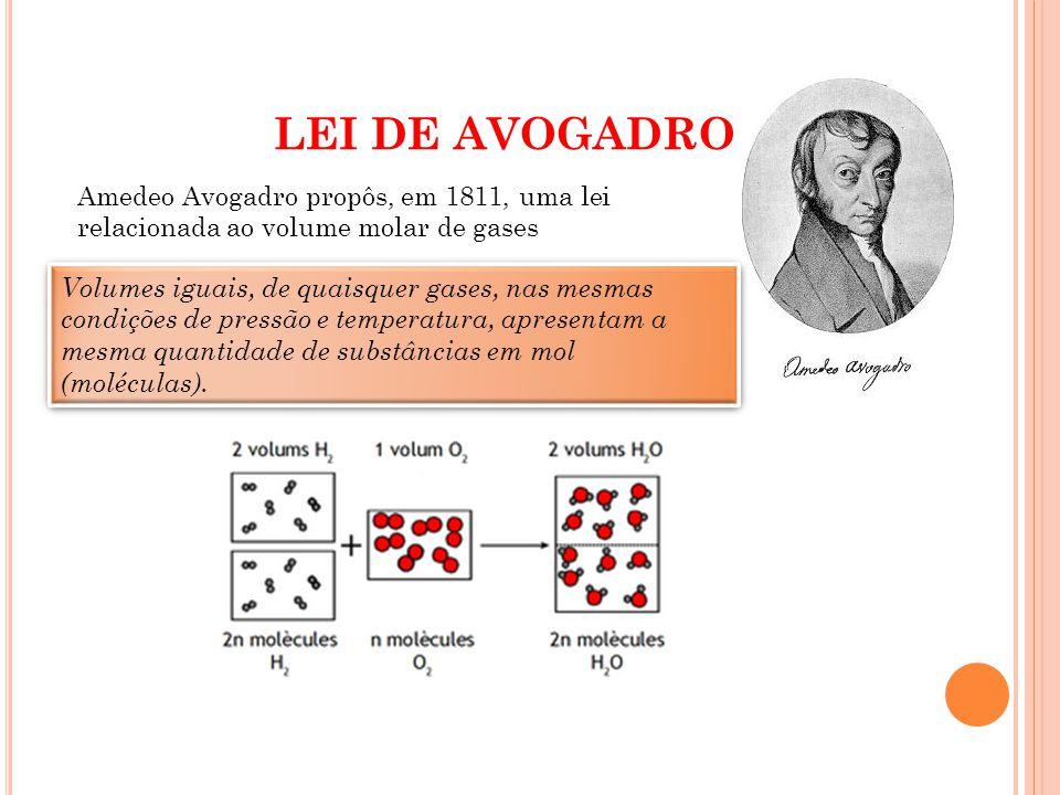 LEI DE AVOGADRO Amedeo Avogadro propôs, em 1811, uma lei relacionada ao volume molar de gases.